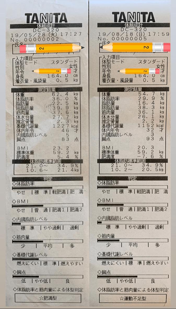 パーソナルトレーニングジム・トップボディーの口コミ・評価・評判・レビュー9